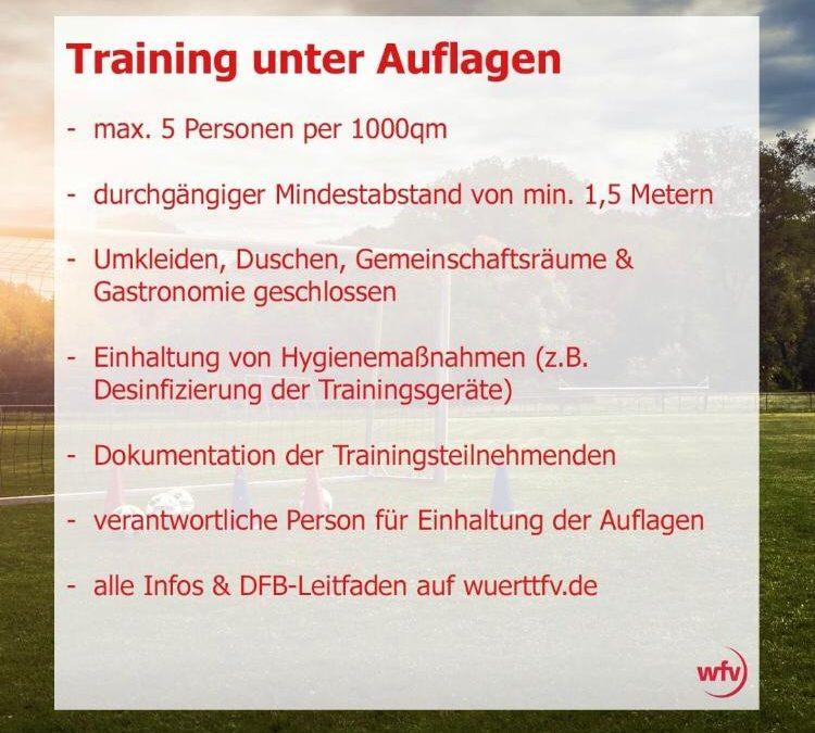 Wiederaufnahme des Trainingsbetriebs – Fußball
